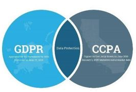 Regulatory environments such as the GDPR (General Data Protection Regulation) and CCPA (California Consumer Privacy Act) with data protection at the core.