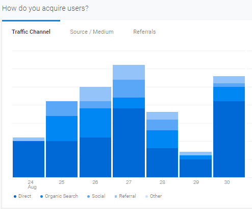 Google Analytics is a powerful tool in your web analytics toolkit.